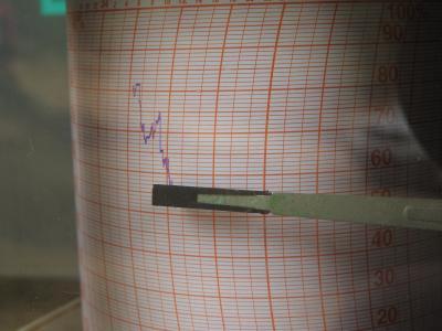 测量装置, 温度, 摄氏度, 米, 图表, 记录, 气象